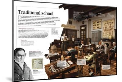 Infographic About Education in the 14th Century as the Evolution of Lasallian School--Mounted Poster