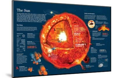 Infographic About the Characteristics of the Sun and Chemical Reactions in its Core--Mounted Poster