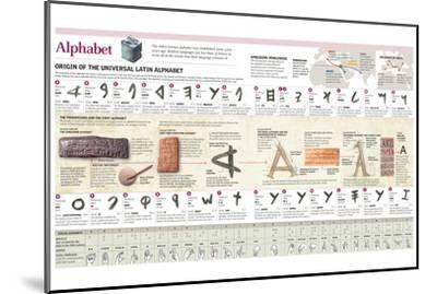 Infographic Explaining the Origin and Evolution of the Alphabet, Letter by Letter--Mounted Poster
