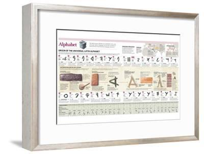 Infographic Explaining the Origin and Evolution of the Alphabet, Letter by Letter--Framed Poster