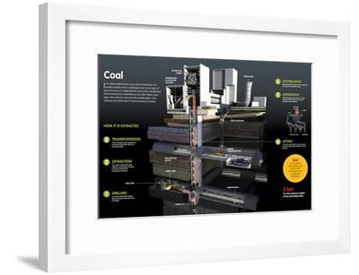 Infographic About the Process of Obtaining Coal from a Vein--Framed Poster