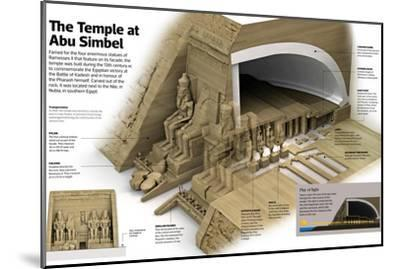 Infographic of the Temple at Abu Simbel, known by its Four Colossi of Ramesses II--Mounted Poster