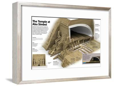 Infographic of the Temple at Abu Simbel, known by its Four Colossi of Ramesses II--Framed Poster