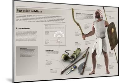 Infographic About Weapons and War Strategies That Were Used by the Professional Egyptian Army--Mounted Poster