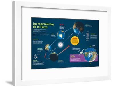 Infografía Que Describe Los Movimientos De Traslación Y Rotación De La Tierra--Framed Poster