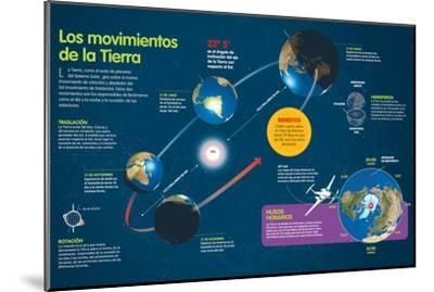 Infografía Que Describe Los Movimientos De Traslación Y Rotación De La Tierra--Mounted Poster