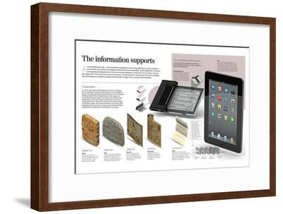 Infographic on the Evolution of Media Throughout the Humanity History--Framed Poster