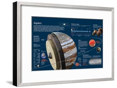 Infographic About Composition, Geography, Moons and Orbit of the Planet Jupiter--Framed Poster