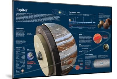 Infographic About Composition, Geography, Moons and Orbit of the Planet Jupiter--Mounted Poster
