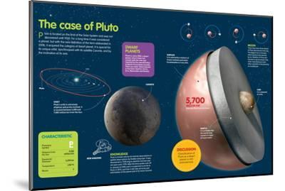 Infographic About Planet Pluto, in the Outer Limit of the Solar System--Mounted Poster