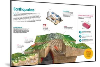Infographic About the Earthquakes, How They Originate and its Measuring--Mounted Poster