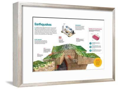 Infographic About the Earthquakes, How They Originate and its Measuring--Framed Poster