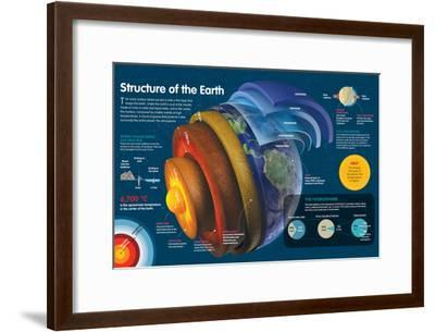 Infographic of the Various Layers of the Earth and the Atmosphere--Framed Poster
