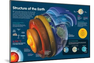 Infographic of the Various Layers of the Earth and the Atmosphere--Mounted Poster