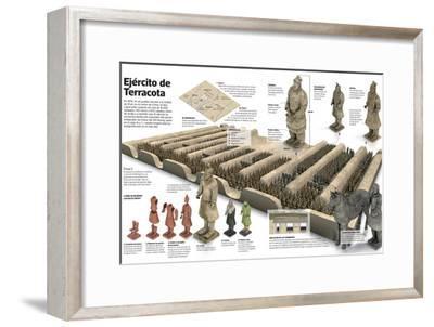 Infografía Sobre El Ejército De Terracota, Un Conjunto De Soldados, Carros Y Caballos--Framed Poster