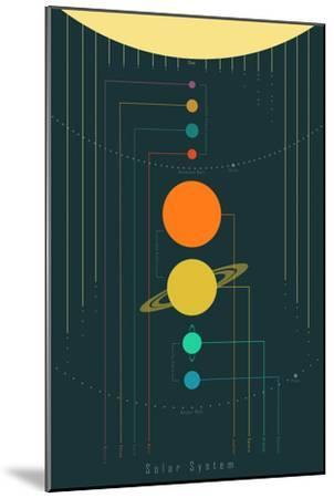 The Solar System--Mounted Art Print