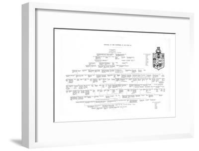 Pedigree of the Frowykes of Old Fold, 1886-Unknown-Framed Giclee Print