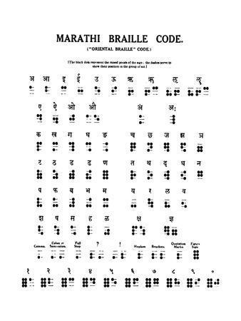 'Marathi Braille Code', 1919-Unknown-Framed Giclee Print
