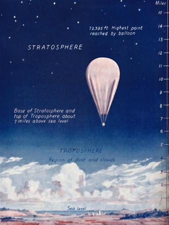 'Travelling 14 Miles Up In The Stratosphere', 1935-Unknown-Framed Giclee Print