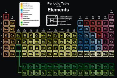 Periodic Table of Elements by udaix