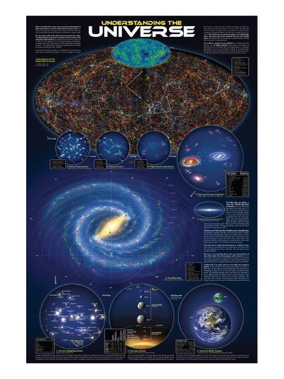 Understanding the Universe--Art Print