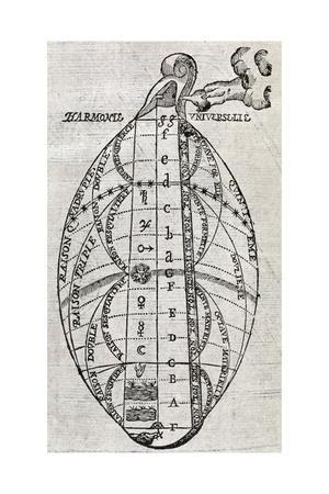 https://imgc.artprintimages.com/img/print/universal-harmony-17th-century-artwork_u-l-pk0aqk0.jpg?p=0