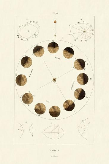 Universe, 1833-39--Giclee Print