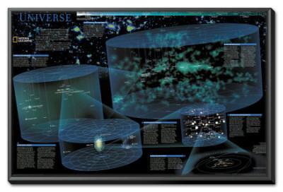 Universe Chart - ?Spaceshots