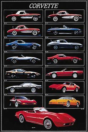 Corvette Chart