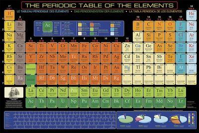 PERIODIC TABLE OF ELEMENTSLARGE 24X36 POSTERPremium Poster Paper