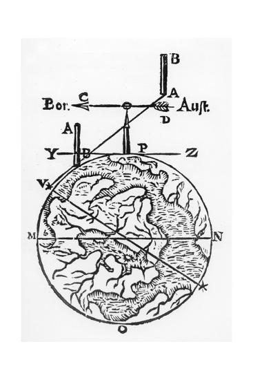 Use of the Magnetic Compass in Map Making, 1643--Giclee Print
