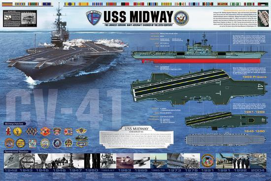 uss-midway-history