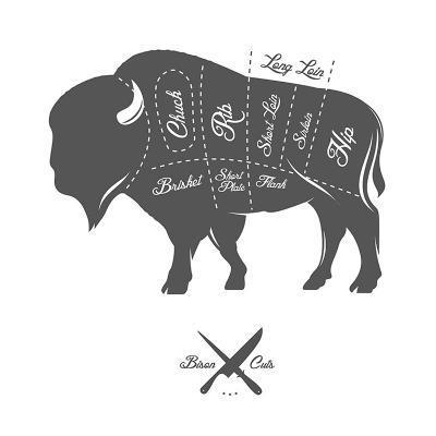 Vintage Butcher Cuts of Bison Buffalo Scheme Diagram-Ivan Baranov-Art Print