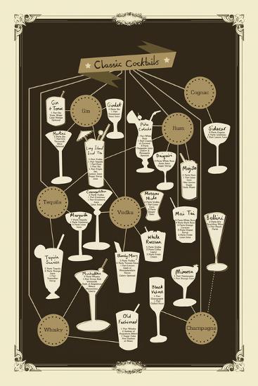 Vintage Cocktails Art Print by Clara Wells | Art com