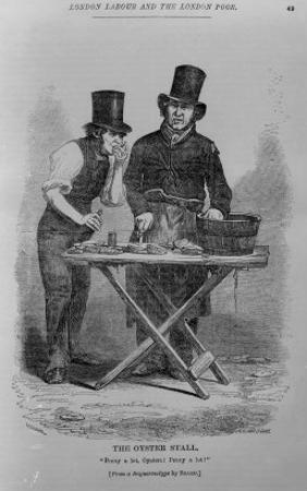 The Oyster Stall by W.h. Mason
