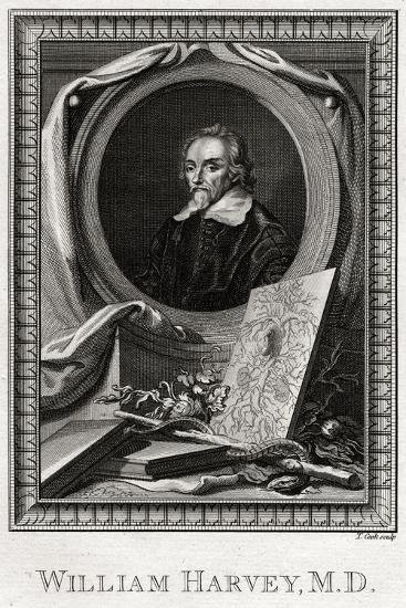 William Harvey, 1777-Thomas Cook-Giclee Print
