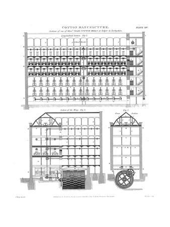 Sectional View of Strutt's Model Cotton Mills, Belper, Derbyshire, England, 1820