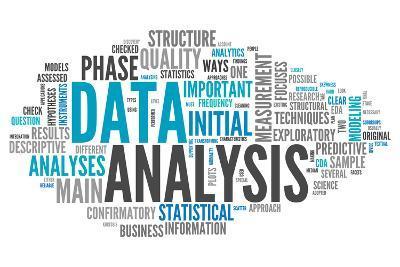 Word Cloud Data Analysis-mindscanner-Art Print