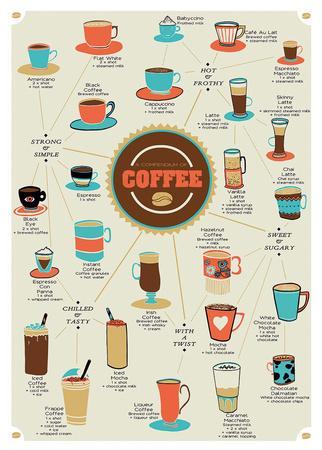 https://imgc.artprintimages.com/img/print/world-of-coffee_u-l-f5w5tg0.jpg?p=0