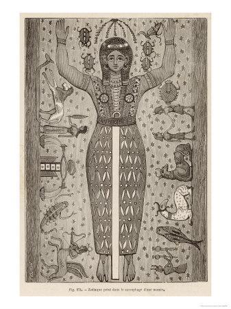https://imgc.artprintimages.com/img/print/zodiac-signs-painted_u-l-ow5pk0.jpg?p=0