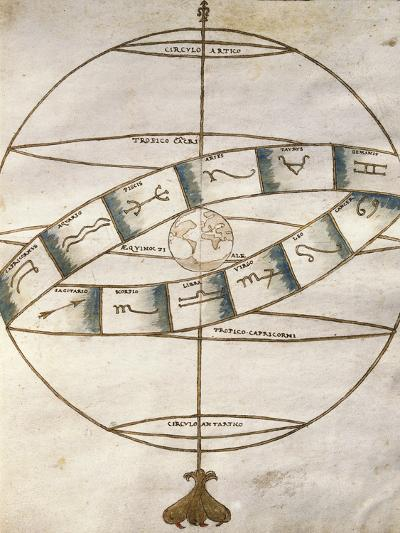 Zodiacal Signs, from Portolan Chart--Photographic Print