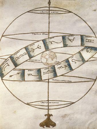 https://imgc.artprintimages.com/img/print/zodiacal-signs-from-portolan-chart_u-l-prj7t10.jpg?p=0
